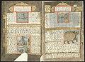 Adriaen Coenen's Visboeck - KB 78 E 54 - folios 197v (left) and 198r (right).jpg