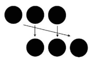 Ternus illusion - Figure 4 - Element motion