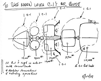 Earth orbit rendezvous - 1961 sketch showing 10 C-1 launches required to assemble in Earth orbit an Apollo lunar landing mission.