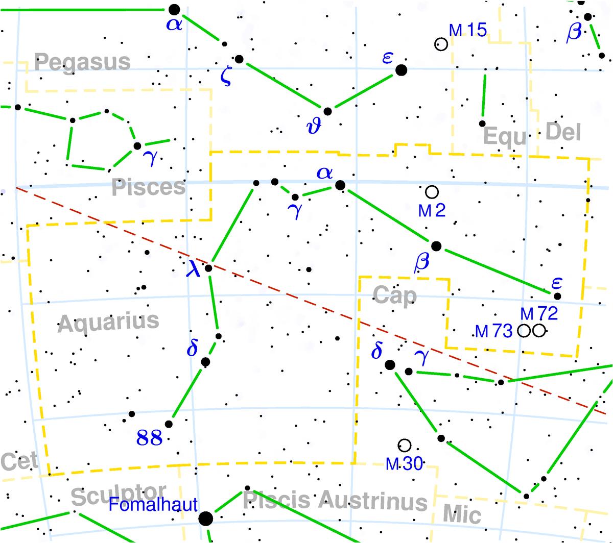 sterrenbeeld 25 juli