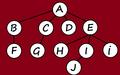Aramaalgoritamaları2.png