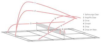 http://de.wikipedia.org/wiki/Badminton#Olympische_Sportart