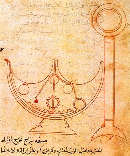 Banu musa mechanical