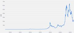 bani fixer recenzii câștiguri online Bitcoin pierdut