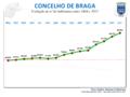Braga 01.PNG