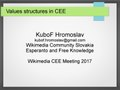 CEE 2017 - Why do people value what they value.pdf