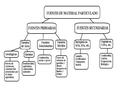 CLASIFICACION DE FUENTES DE PARTICULAS.png