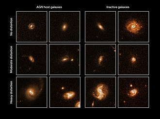 Cosmic Evolution Survey - COSMOS survey to test the hypothesis that galactic mergers trigger active galactic nuclei.