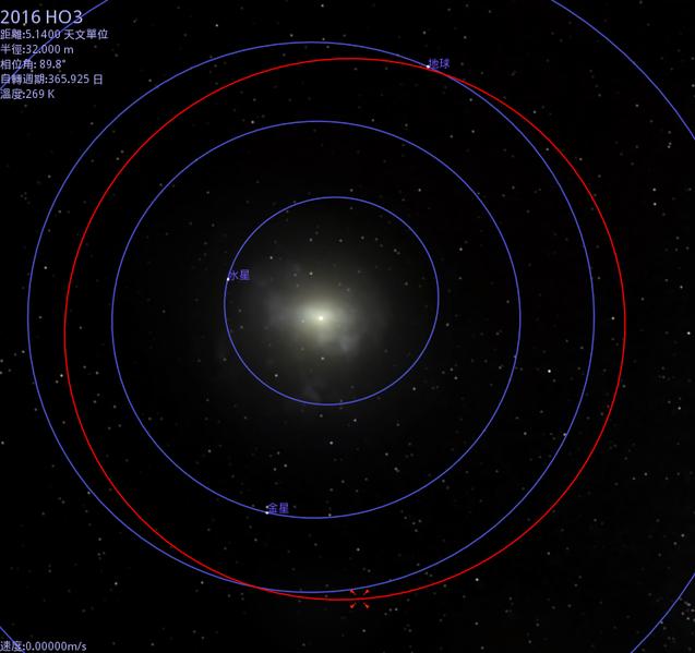 File:Celestia 2016 HO3 orbit.PNG