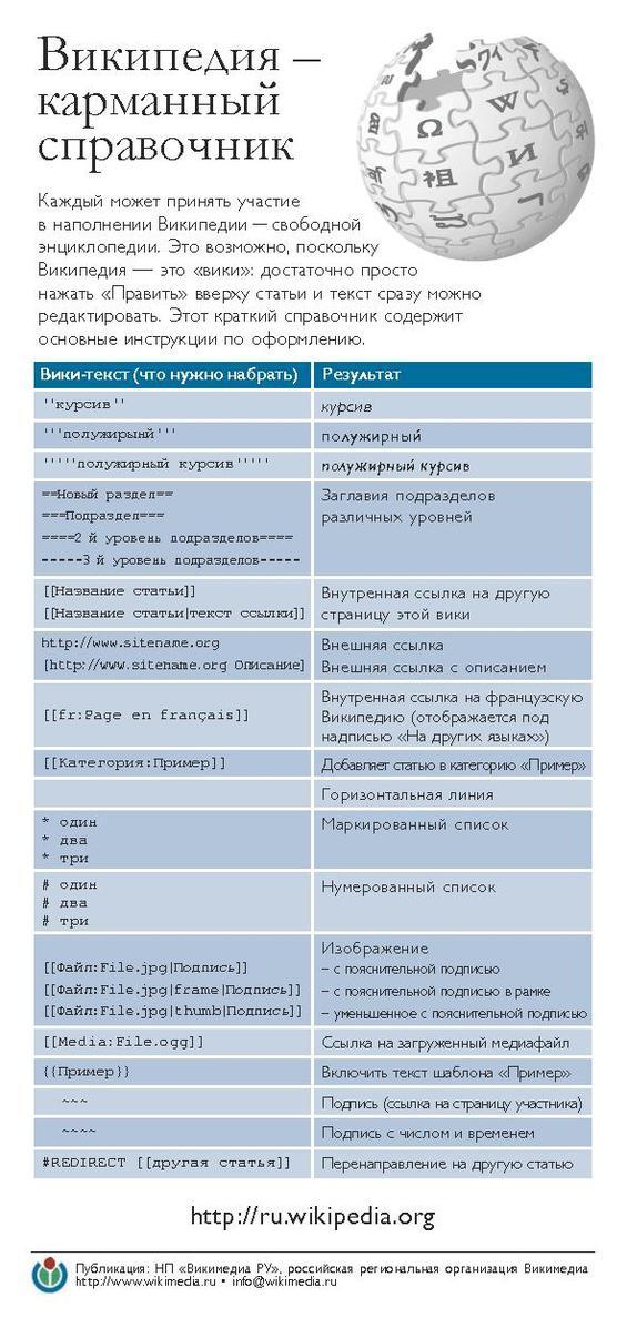Cheatsheet-ru.pdf