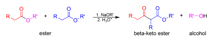The overall reaction of the classic Claisen condensation.