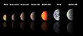 Comparing the size of Earth, Mars, and exoplanets of Kepler-20 and Kepler-42 (FR).jpg