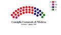 Consiglio Comunale di Modena.png
