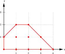 Convex hull - Wikipedia