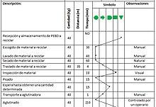 Hilfe:Tabellen für Fortgeschrittene – Wikipedia