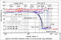 Cx du cylindre aux limites de la compressibilité, Gowen & Perkins, NACA TN 2960.png