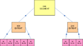 Databasestructuren Logstruc1.png