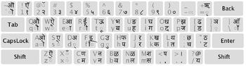 Devanagari keyboard.png