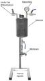 Dispositif de mesure de l'indice de colmatage IC.png