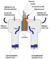 EUF Kammersystem.png