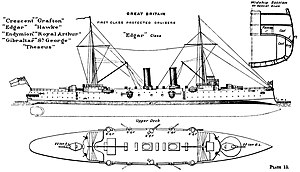 Edgar-class cruiser - Right elevation, deck plan and hull section as depicted in Brassey's Naval Annual 1897