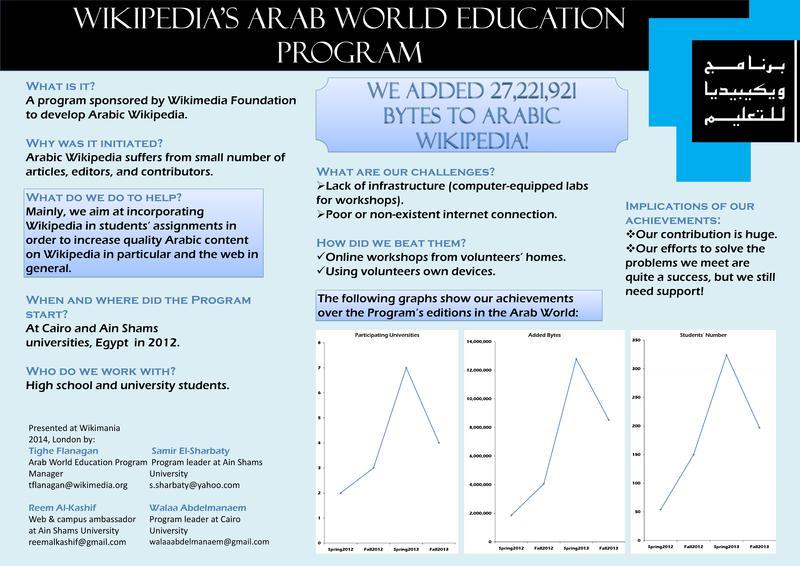 File:Egypt WEP Wikimania 2014 Poster.pdf
