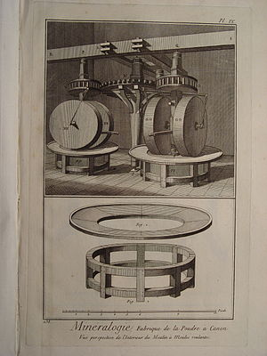 Powder mill - One component of a Powder-Mill, taken from Encyclopédie, published by Denis Diderot, circia 1770