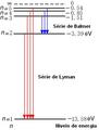 Espectro atómico alcance.png