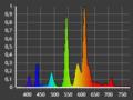 FLUO01 Spectrum vignette.png