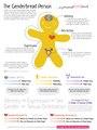 Genderbread Person v4 POSTER 18x24.pdf