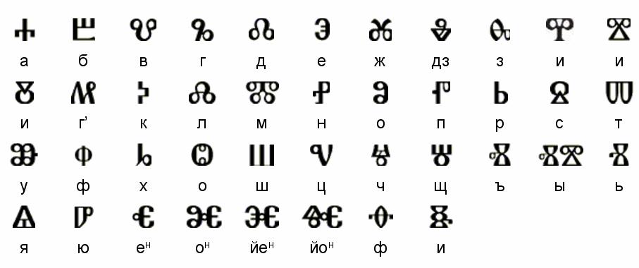 Glagolica