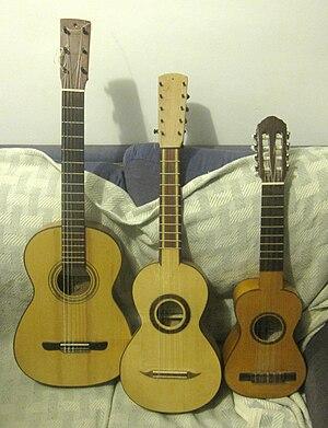 Guitarro - Wikipedia, la enciclopedia libre