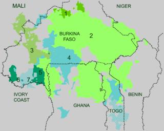 Gur languages language family