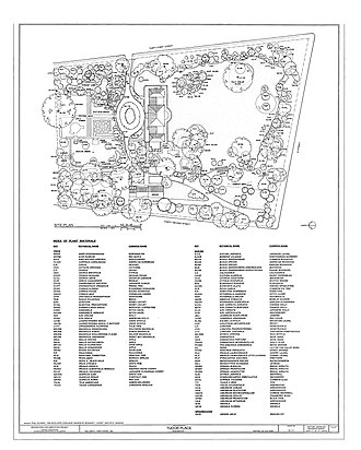 Tudor Place - Image: HABS Topographic Plan & tree schedule of Tudor Place 1999