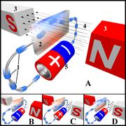 """Schema Hallova jevu, ukazující proud elektronů.Legenda: 1. Elektrony (směr proudu je podle konvence opačný!) 2. Polovodičový předmět 3. Magnety 4. Magnetické pole 5. Zdroj energiePopis:Na obrázku """"A"""" dostává předmět negativní náboj symbolizovaný modrou barvou a kladný náboj symbolizovaný barvou červenou. Na obrázcích """"B"""" a """"C"""" se elektrický proud obrací, což způsobuje změnu polarizace. Změna proudu i magnetického pole opět vytvoří záporní náboj v horní části předmětu (obrázek """"D"""")."""