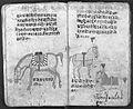 Hindi Manuscript 191, fols 53 verso 54 recto Wellcome L0024246.jpg