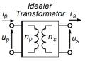 Idealer Transformator.png