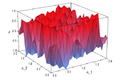 Imaginary value plot of MD modulated signal.png