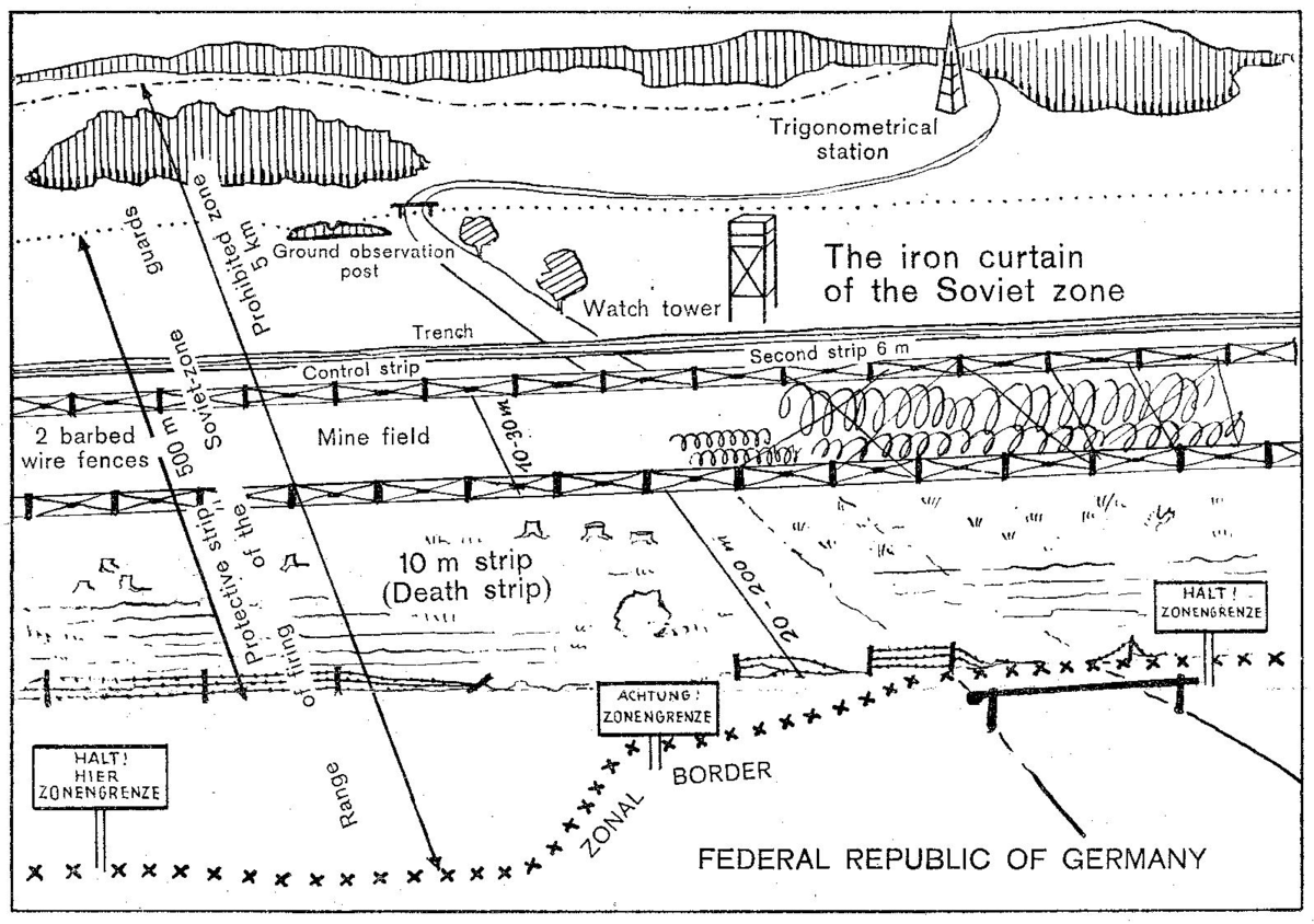Fortifications of the inner German border - Wikipedia