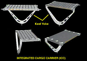 Integrated cargo carrier - Integrated cargo carrier structure