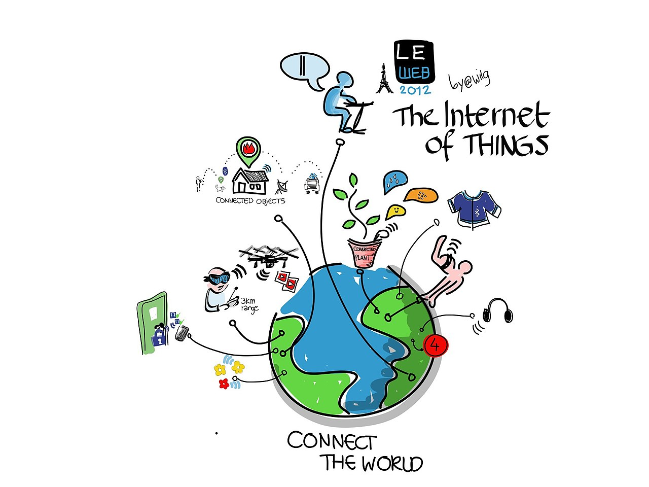 1280px-Internet_of_things_signed_by_the_