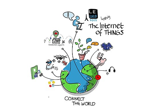 Internet of things signed by the author