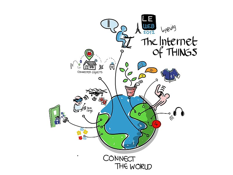 File:Internet of things signed by the author.jpg
