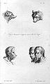 J.C. Lavater, L'Art de connaitre les hommes... Wellcome L0025307.jpg