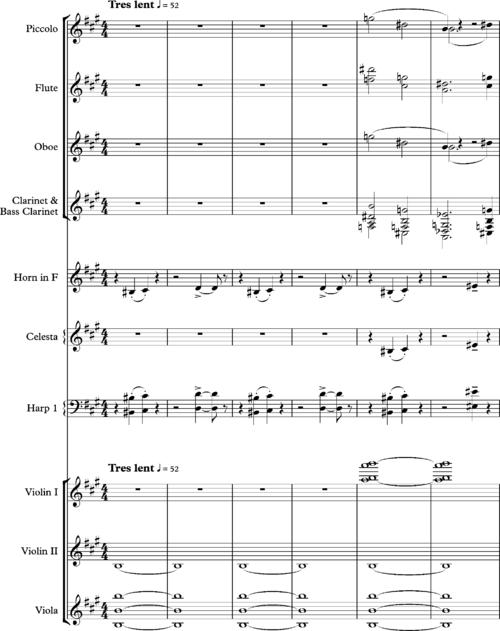Orchestration Revolvy