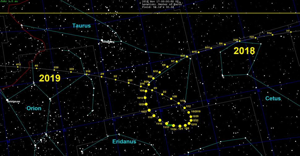 Juno skypath 2018-2019