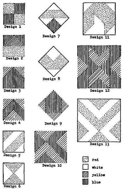 Block Design Tests Wikisource The Free Online Library