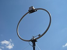 220px-Loop_antenna