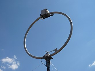 Loop antenna - A shortwave loop antenna