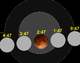 Maansverduistering grafiek close-2015Sep28.png